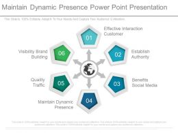 Maintain Dynamic Presence Power Point Presentation