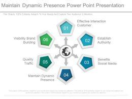 Maintain Dynamic Presence Power Point Presentation