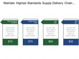 Maintain Highest Standards Supply Delivery Chain Competitive Financials