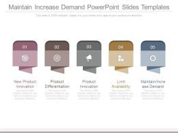 Maintain Increase Demand Powerpoint Slides Templates