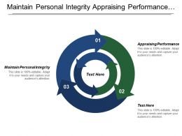 Maintain Personal Integrity Appraising Performance Orientation Training Sources Manufacturing