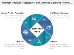 Maintain Product Traceability Self Directed Learning Project Charter