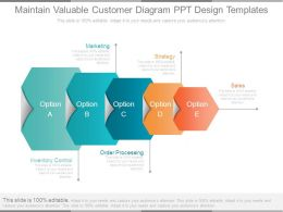 Maintain Valuable Customer Diagram Ppt Design Templates