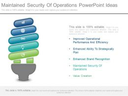 Maintained Security Of Operations Powerpoint Ideas