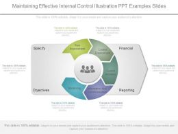 Maintaining Effective Internal Control Illustration Ppt Examples Slides