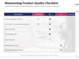 Maintaining Product Quality Checklist Adheres Ppt Powerpoint Presentation Ideas Clipart