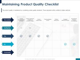 Maintaining Product Quality Checklist Correct Ppt Powerpoint Presentation Pictures