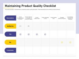 Maintaining Product Quality Checklist M1467 Ppt Powerpoint Presentation Pictures Mockup