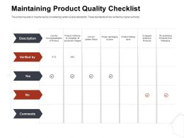 Maintaining Product Quality Checklist Ppt Template