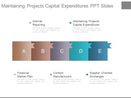 Maintaining Projects Capital Expenditures Ppt Slides