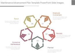 Maintenance Advancement Plan Template Powerpoint Slide Images