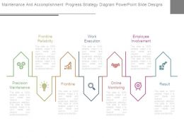 Maintenance And Accomplishment Progress Strategy Diagram Powerpoint Slide Designs