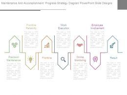 Maintenance And Accomplishment Progress Strategy Diagram Powerpoint Slide Designs