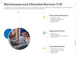 Maintenance And Aftersales Services Call Clean Production Innovation Ppt Summary