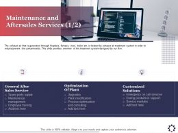 Maintenance And Aftersales Services Consulting Ppt Powerpoint Presentation File Files