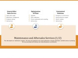 Maintenance And Aftersales Services Optimization Ppt Powerpoint Example Topics