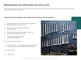 Maintenance And Aftersales Services Products Ppt Powerpoint Images