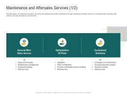 Maintenance And Aftersales Services Solutions Ppt Powerpoint Graphics