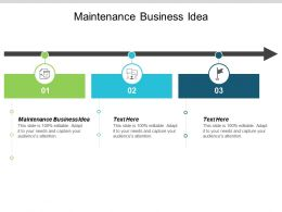 Maintenance Business Idea Ppt Powerpoint Presentation Portfolio Information Cpb