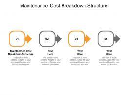 Maintenance Cost Breakdown Structure Ppt Powerpoint Presentation Summary Portfolio Cpb