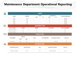 Maintenance Department Operational Reporting