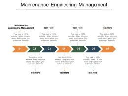 Maintenance Engineering Management Ppt Powerpoint Pictures Display Cpb