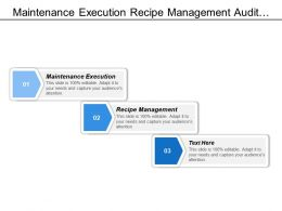 Maintenance Execution Recipe Management Audit Management Demand Forecasts