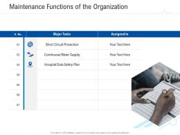 Maintenance Functions Of The Organization Healthcare Management System Ppt Ideas