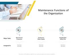 Maintenance Functions Of The Organization Plan J17 Ppt Pictures Designs