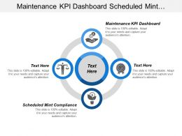 Maintenance Kpi Dashboard Scheduled Mint Compliance Maintenance Effectiveness