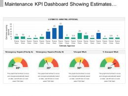 Maintenance Kpi Dashboard Showing Estimates Awaiting Approval