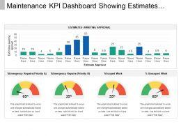 Maintenance Kpi Dashboard Showing Estimates Awaiting Approval