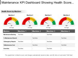 Maintenance Kpi Dashboard Showing Health Score By Machine