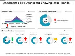 Maintenance Kpi Dashboard Showing Issue Trends And Infrastructure Health