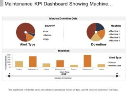 Maintenance Kpi Dashboard Showing Machine Downtime And Alert Type
