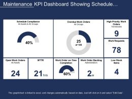 Maintenance Kpi Dashboard Showing Schedule Compliance And Mttr