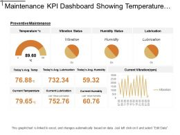 Maintenance Kpi Dashboard Showing Temperature And Vibration Status