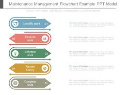Maintenance Management Flowchart Example Ppt Model