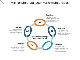 Maintenance Manager Performance Goals Ppt Powerpoint Presentation Model Cpb