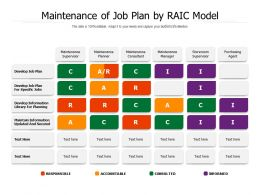 Maintenance Of Job Plan By RAIC Model