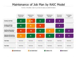 Maintenance Of Job Plan By RAIC Model