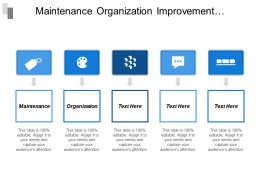 Maintenance Organization Improvement Opportunities Maintenance Cost Perunit Cost