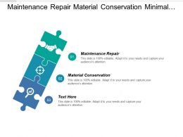 Maintenance Repair Material Conservation Minimal Consumption Optimization Production