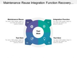 Maintenance Reuse Integration Function Recovery Dissemble Reliability Durability