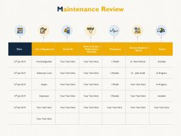 Maintenance Review Equipment Frequency Ppt Powerpoint Presentation Infographics Aids