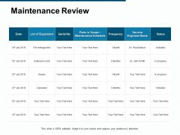 Maintenance Review Equipment Friquency Ppt Powerpoint Presentation File Maker