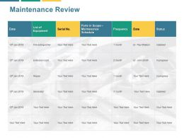 Maintenance Review Frequency Ppt Powerpoint Presentation File Slides