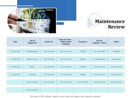 Maintenance Review Service Ppt Powerpoint Presentation Icon Display