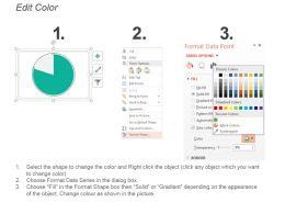 maintenance_time_per_train_farebox_recovery_ratio_average_boardings_kpi_presentation_slide_Slide04