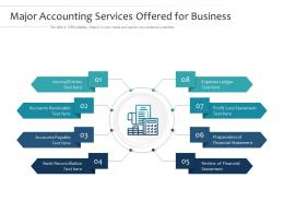 Major Accounting Services Offered For Business